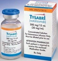 Wearing-off-effect Bij Tysabri